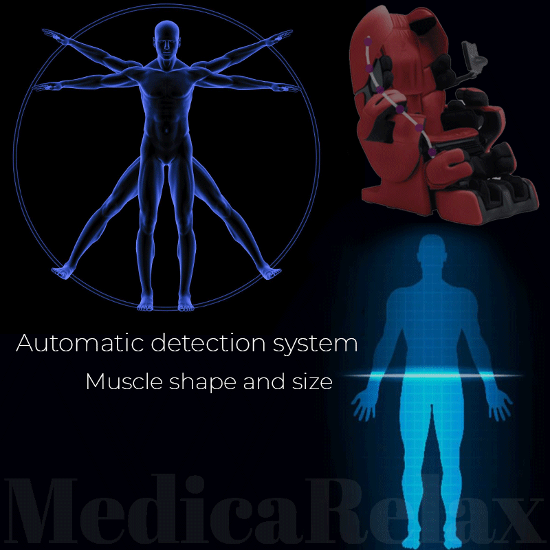 Detects the size, shape, and condition of your muscles