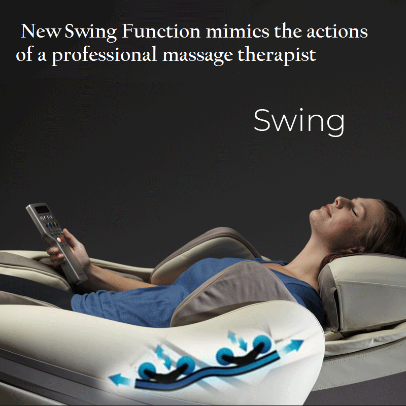 Swing Function