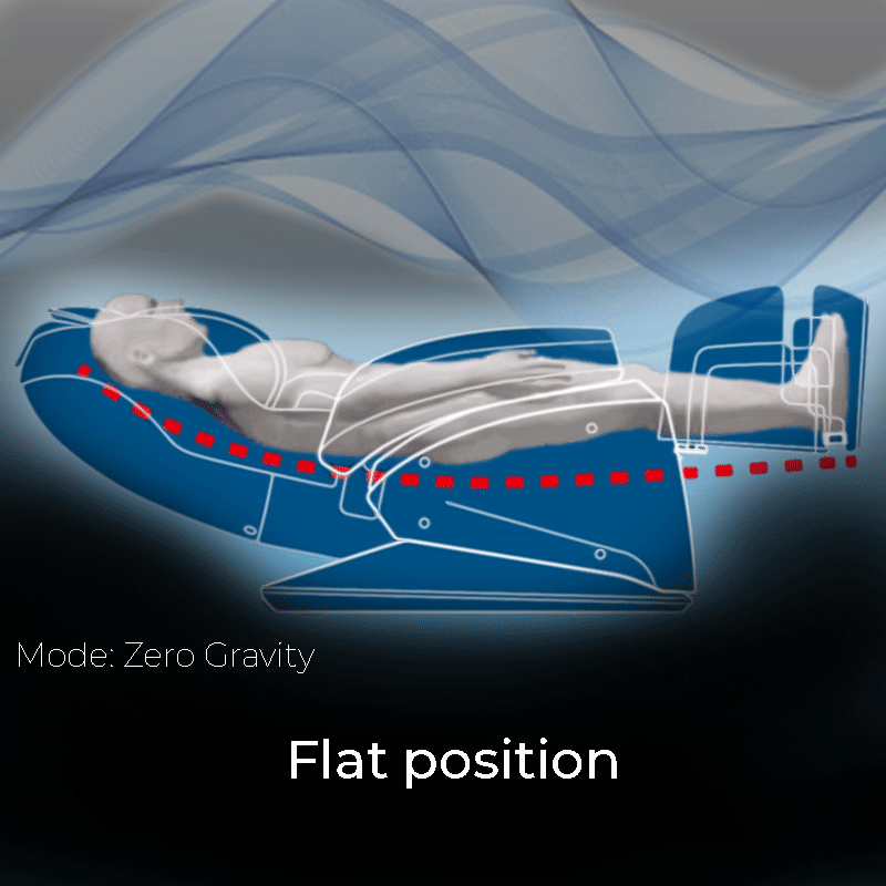 Flat position